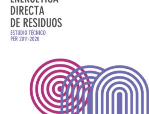 Situación y potencial valorización energética directa de residuos (IDAE)